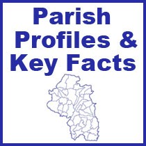 Parish Profiles
